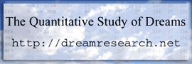 scientific studies of dream meaning using a system of content analysis